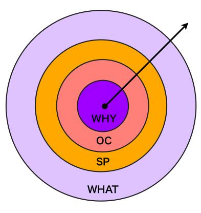 Goldencircle03